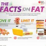 Trening sportista i metabolizam masti