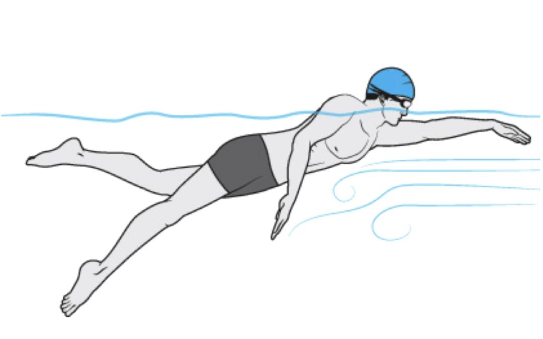 Smanjite otpor u vodi